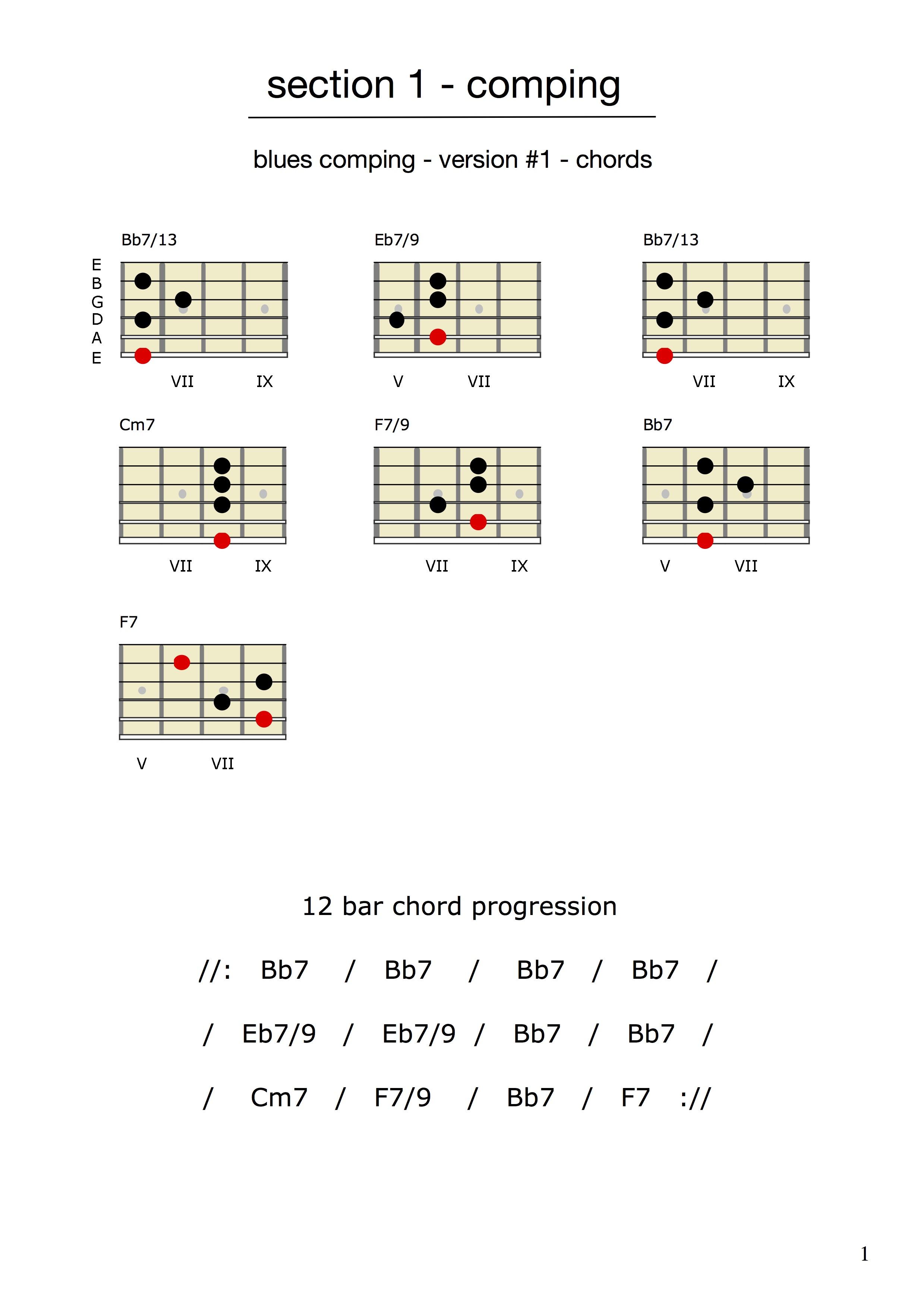 Bb Jazz Blues Lesson   Part 15